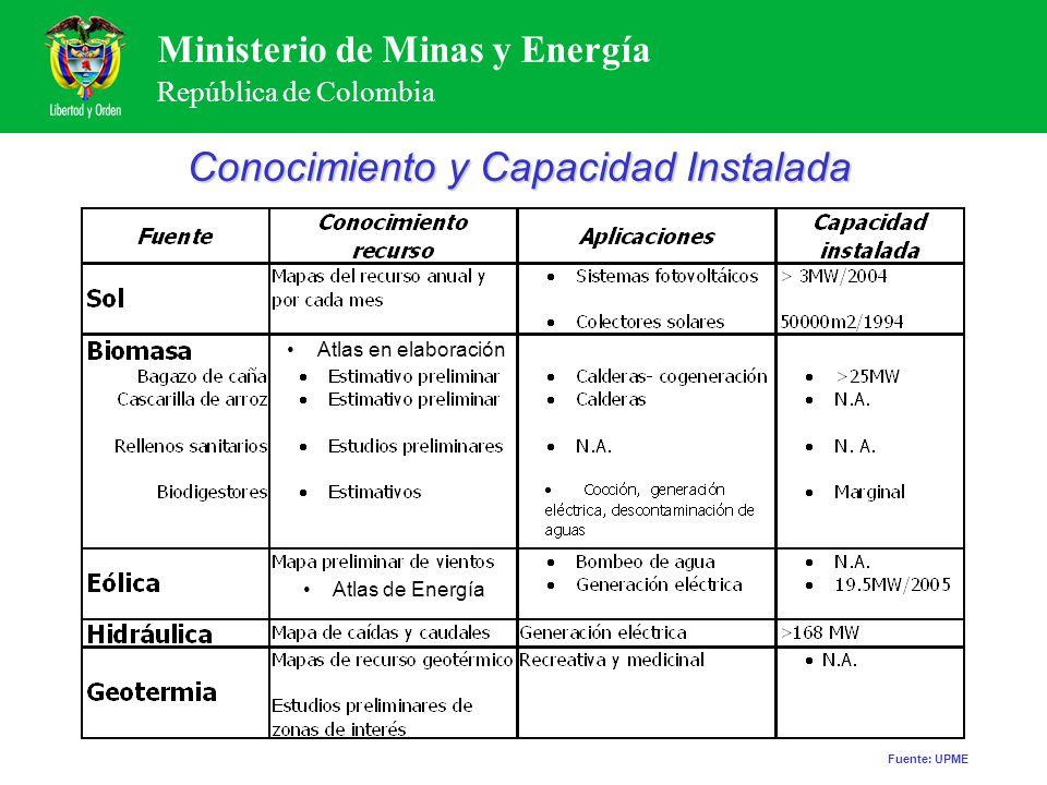 Ministerio de Minas y Energía República de Colombia Conocimiento y Capacidad Instalada Atlas en elaboración Atlas de Energía Fuente: UPME