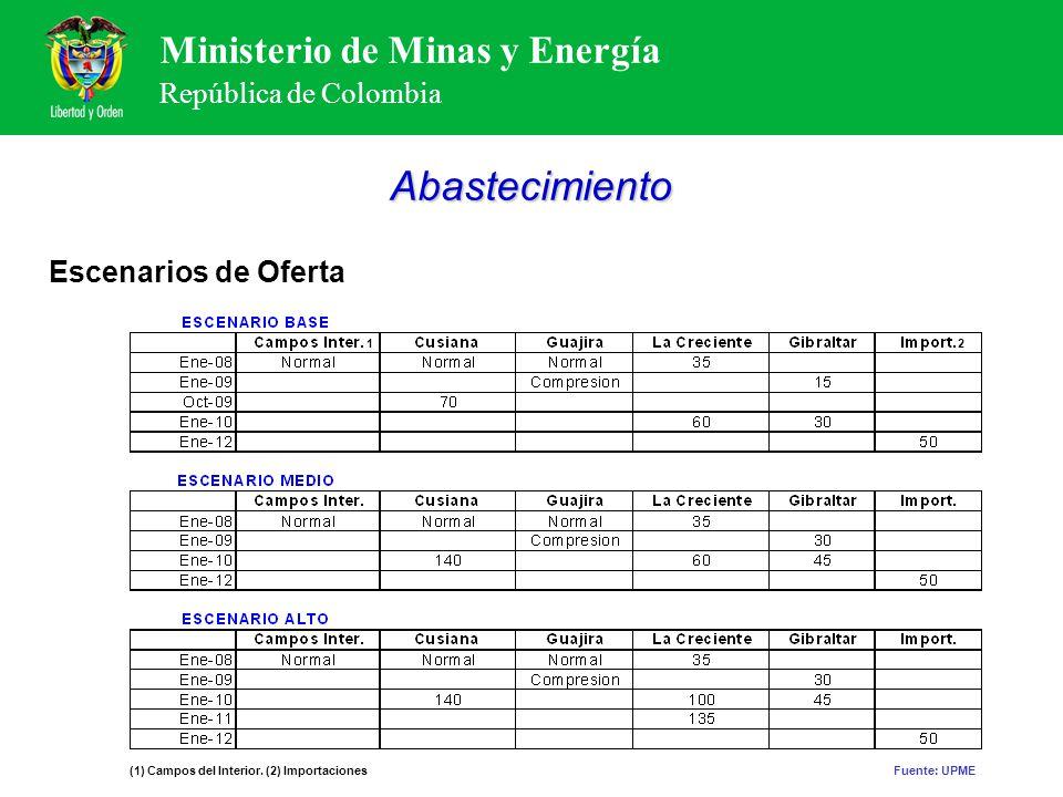 Ministerio de Minas y Energía República de Colombia Abastecimiento Escenarios de Oferta Fuente: UPME 12 (1) Campos del Interior. (2) Importaciones
