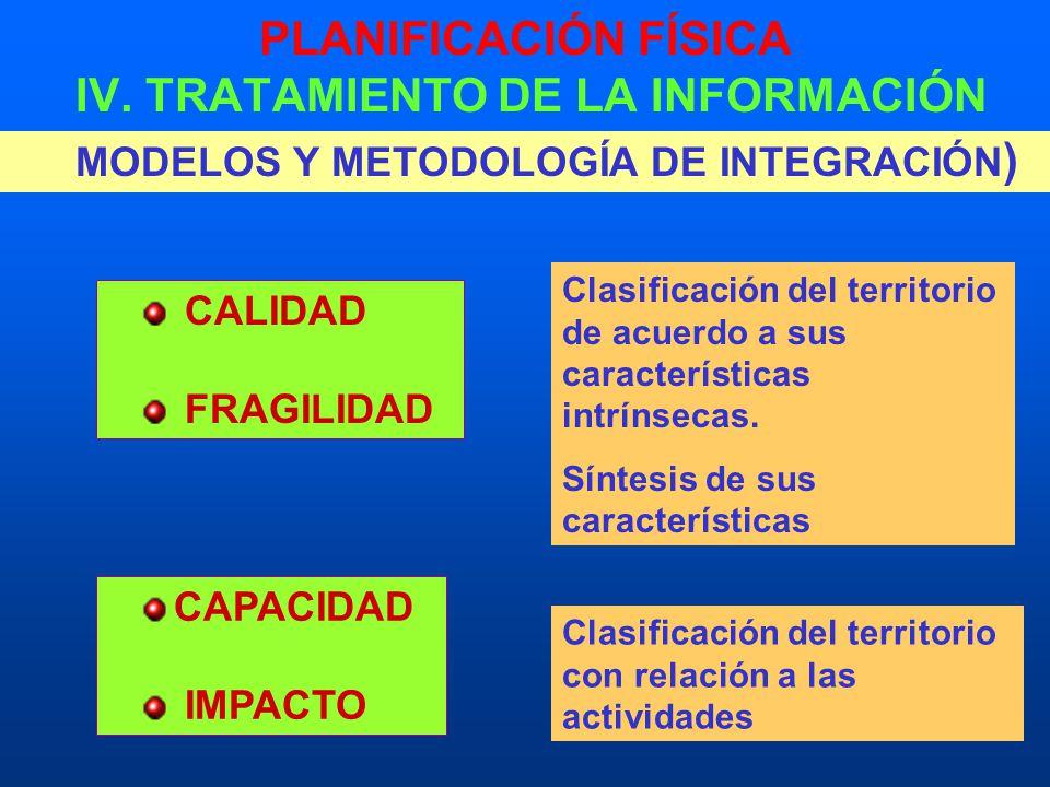 PLANIFICACIÓN FÍSICA IV. TRATAMIENTO DE LA INFORMACIÓN MODELOS Y METODOLOGÍA DE INTEGRACIÓN ) CALIDAD FRAGILIDAD CAPACIDAD IMPACTO Clasificación del t