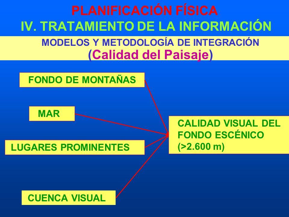 PLANIFICACIÓN FÍSICA IV. TRATAMIENTO DE LA INFORMACIÓN MODELOS Y METODOLOGÍA DE INTEGRACIÓN (Calidad del Paisaje) FONDO DE MONTAÑAS MAR LUGARES PROMIN