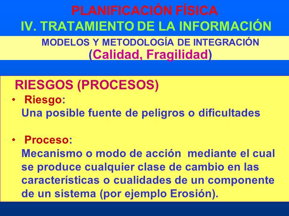 PLANIFICACIÓN FÍSICA IV. TRATAMIENTO DE LA INFORMACIÓN MODELOS Y METODOLOGÍA DE INTEGRACIÓN (Calidad, Fragilidad) RIESGOS (PROCESOS) Riesgo: Una posib