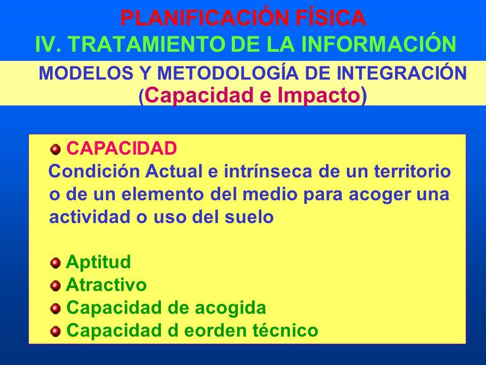PLANIFICACIÓN FÍSICA IV. TRATAMIENTO DE LA INFORMACIÓN MODELOS Y METODOLOGÍA DE INTEGRACIÓN ( Capacidad e Impacto) CAPACIDAD Condición Actual e intrín