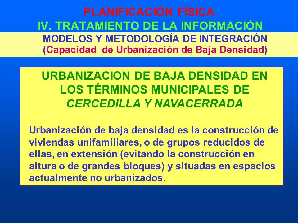 PLANIFICACIÓN FÍSICA IV. TRATAMIENTO DE LA INFORMACIÓN MODELOS Y METODOLOGÍA DE INTEGRACIÓN (Capacidad de Urbanización de Baja Densidad) URBANIZACION