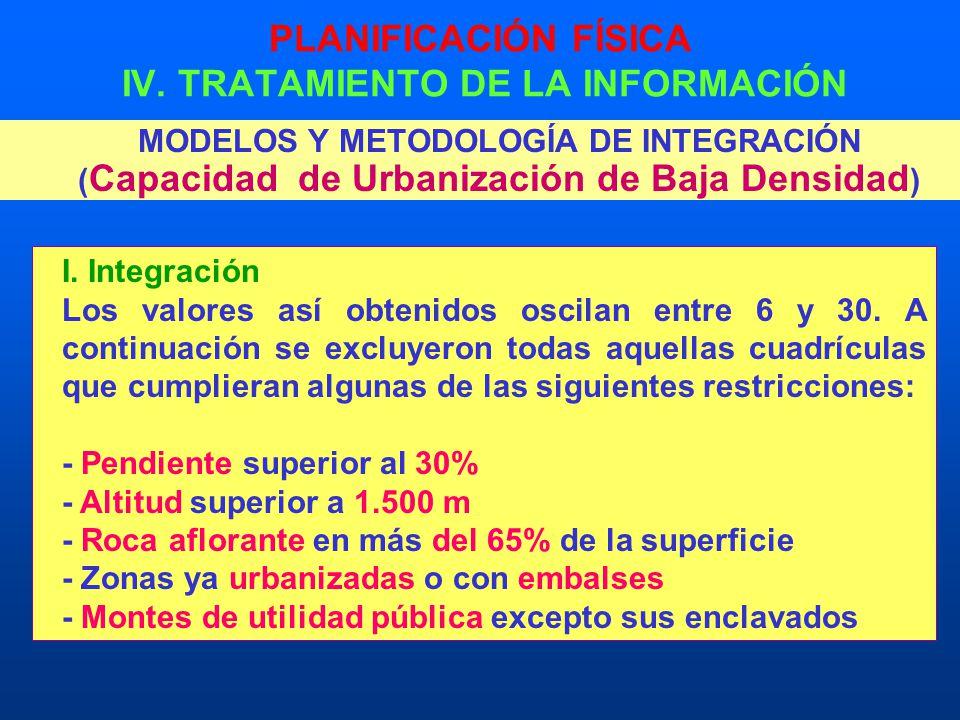 PLANIFICACIÓN FÍSICA IV. TRATAMIENTO DE LA INFORMACIÓN MODELOS Y METODOLOGÍA DE INTEGRACIÓN ( Capacidad de Urbanización de Baja Densidad ) I. Integrac