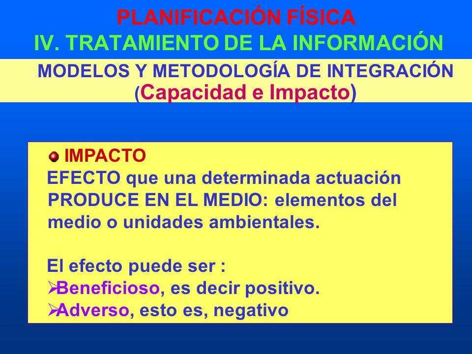 PLANIFICACIÓN FÍSICA IV. TRATAMIENTO DE LA INFORMACIÓN MODELOS Y METODOLOGÍA DE INTEGRACIÓN ( Capacidad e Impacto) IMPACTO EFECTO que una determinada