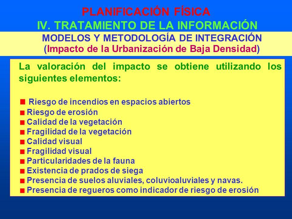 PLANIFICACIÓN FÍSICA IV. TRATAMIENTO DE LA INFORMACIÓN MODELOS Y METODOLOGÍA DE INTEGRACIÓN (Impacto de la Urbanización de Baja Densidad) La valoració