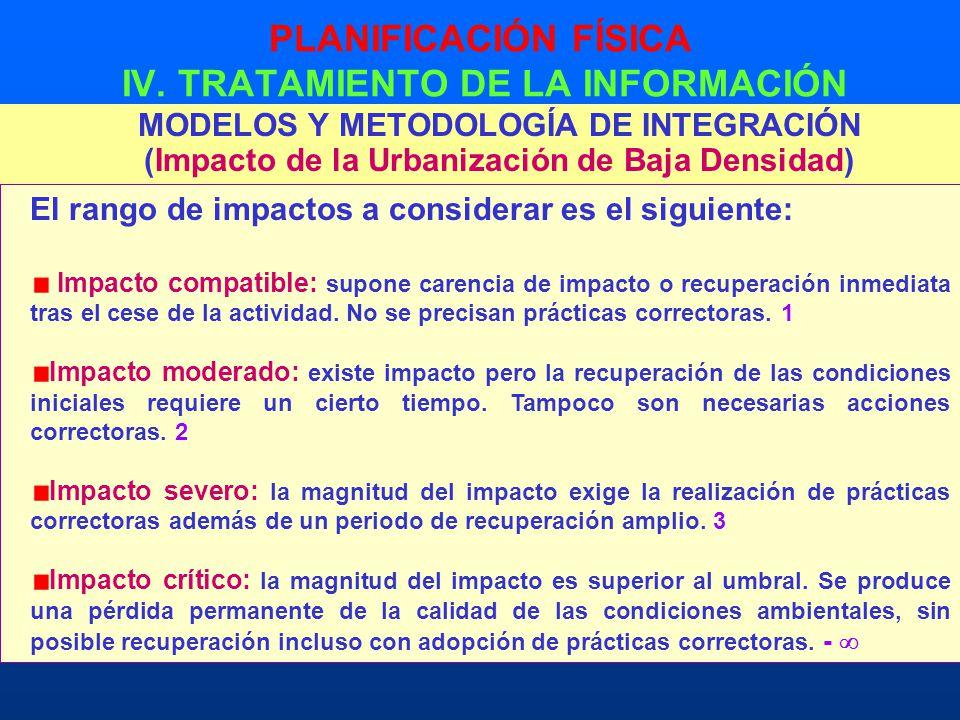 PLANIFICACIÓN FÍSICA IV. TRATAMIENTO DE LA INFORMACIÓN MODELOS Y METODOLOGÍA DE INTEGRACIÓN (Impacto de la Urbanización de Baja Densidad) El rango de