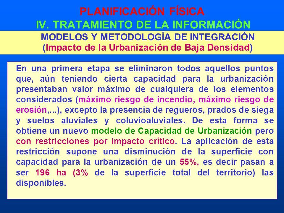 PLANIFICACIÓN FÍSICA IV. TRATAMIENTO DE LA INFORMACIÓN MODELOS Y METODOLOGÍA DE INTEGRACIÓN (Impacto de la Urbanización de Baja Densidad) En una prime