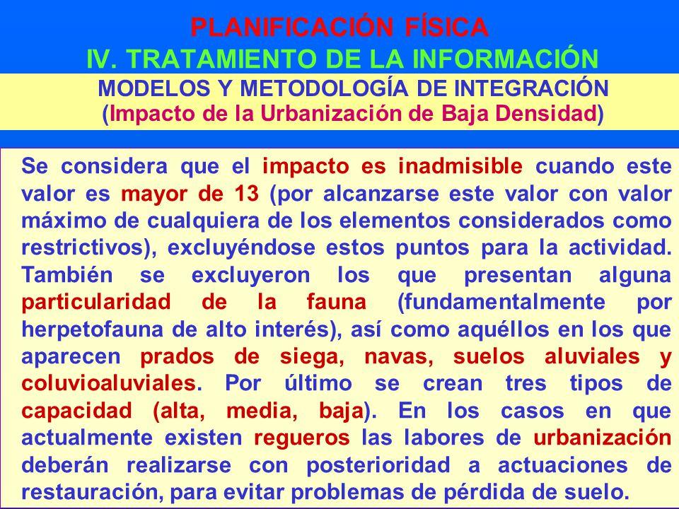 PLANIFICACIÓN FÍSICA IV. TRATAMIENTO DE LA INFORMACIÓN MODELOS Y METODOLOGÍA DE INTEGRACIÓN (Impacto de la Urbanización de Baja Densidad) Se considera