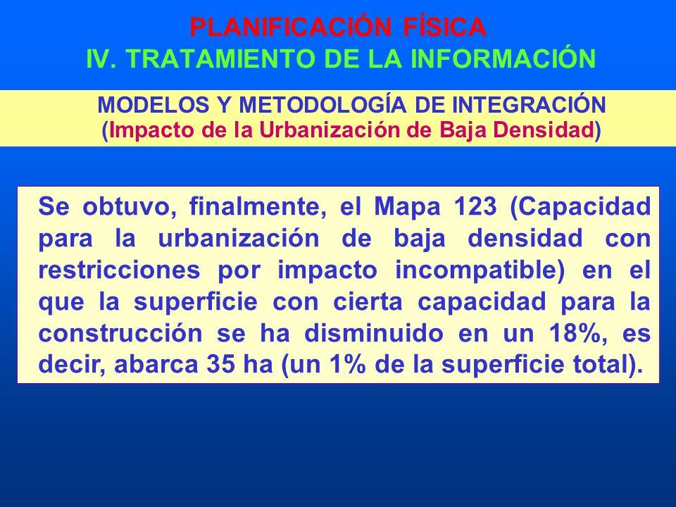 PLANIFICACIÓN FÍSICA IV. TRATAMIENTO DE LA INFORMACIÓN MODELOS Y METODOLOGÍA DE INTEGRACIÓN (Impacto de la Urbanización de Baja Densidad) Se obtuvo, f