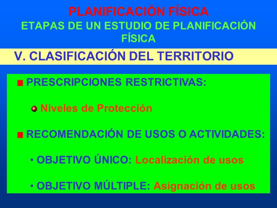 PLANIFICACIÓN FÍSICA ETAPAS DE UN ESTUDIO DE PLANIFICACIÓN FÍSICA V. CLASIFICACIÓN DEL TERRITORIO PRESCRIPCIONES RESTRICTIVAS: Niveles de Protección R