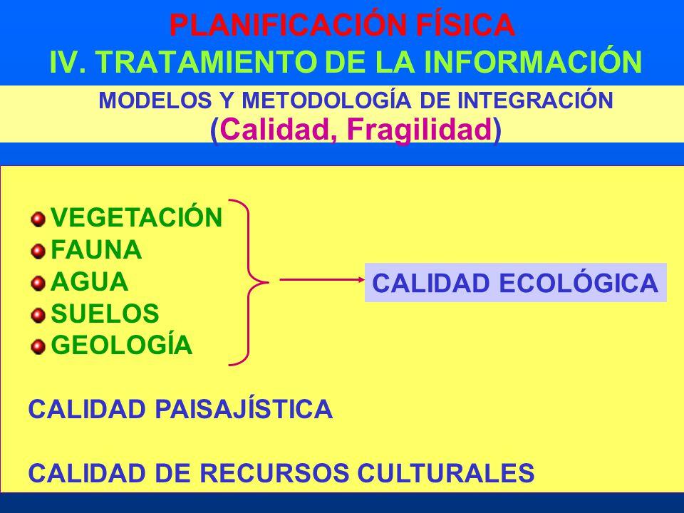 PLANIFICACIÓN FÍSICA IV. TRATAMIENTO DE LA INFORMACIÓN MODELOS Y METODOLOGÍA DE INTEGRACIÓN (Calidad, Fragilidad) VEGETACIÓN FAUNA AGUA SUELOS GEOLOGÍ
