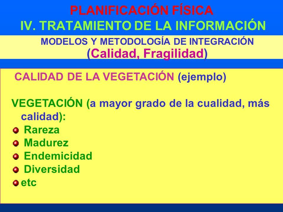 PLANIFICACIÓN FÍSICA IV. TRATAMIENTO DE LA INFORMACIÓN MODELOS Y METODOLOGÍA DE INTEGRACIÓN (Calidad, Fragilidad) CALIDAD DE LA VEGETACIÓN (ejemplo) V
