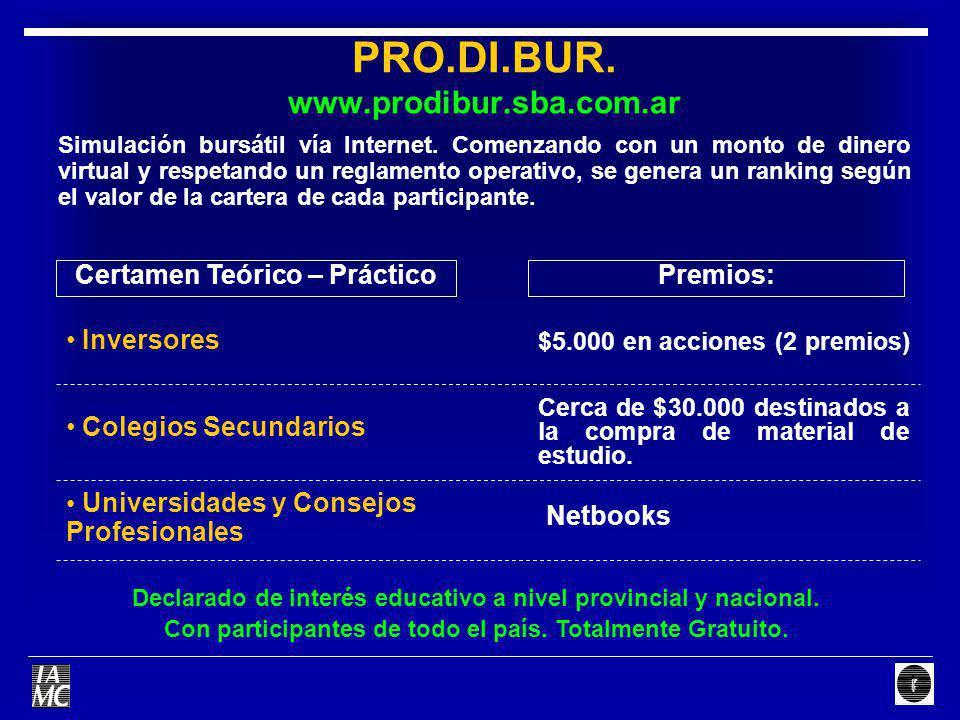 PRO.DI.BUR. www.prodibur.sba.com.ar Simulación bursátil vía Internet. Comenzando con un monto de dinero virtual y respetando un reglamento operativo,