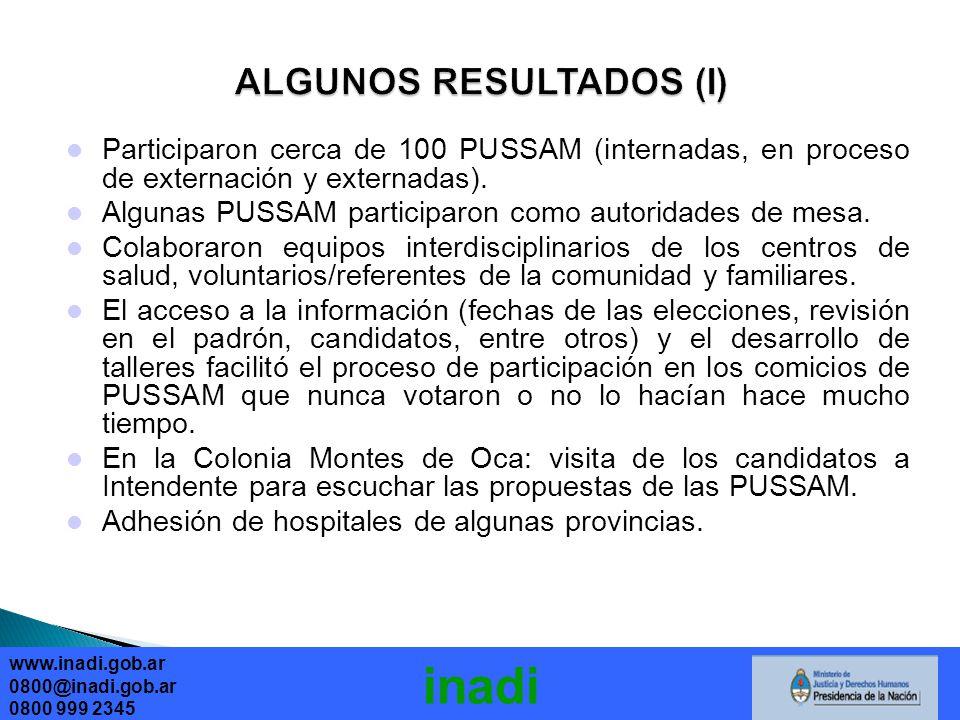 www.inadi.gob.ar 0800@inadi.gob.ar 0800 999 2345 inadi Participaron cerca de 100 PUSSAM (internadas, en proceso de externación y externadas).