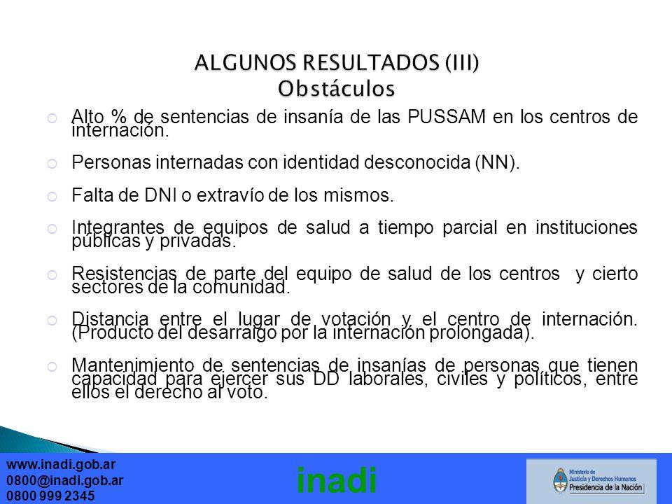 www.inadi.gob.ar 0800@inadi.gob.ar 0800 999 2345 inadi Alto % de sentencias de insanía de las PUSSAM en los centros de internación.