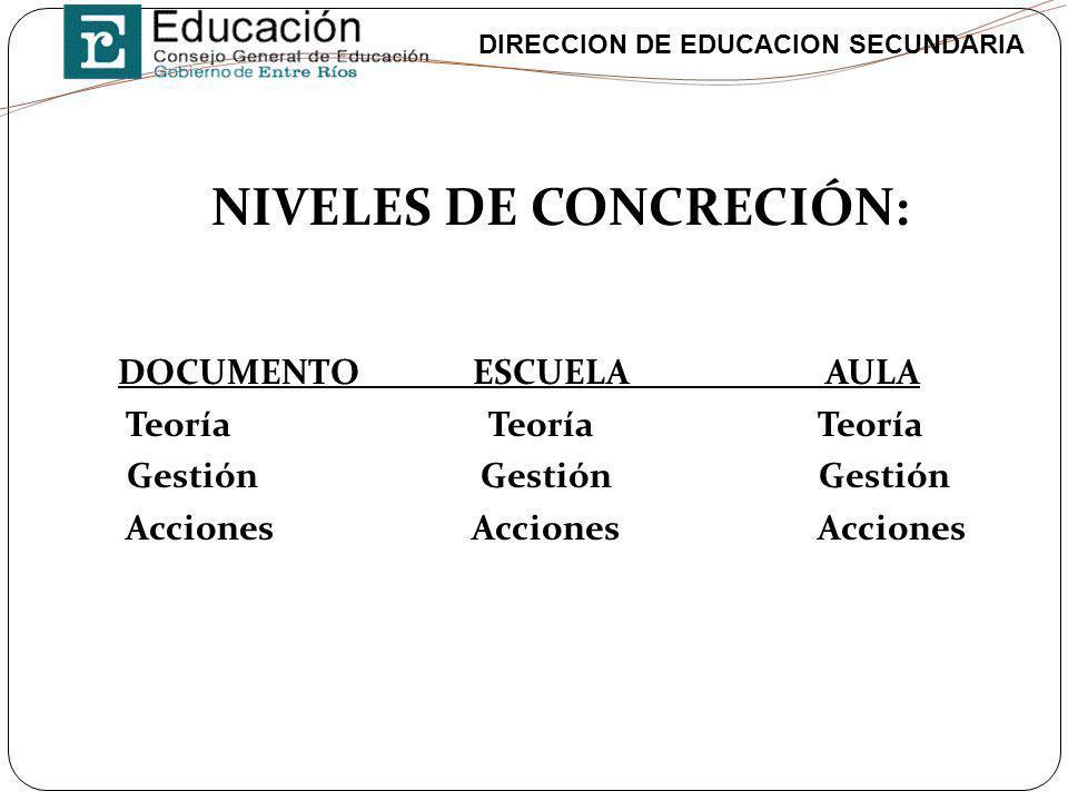 DIRECCION DE EDUCACION SECUNDARIA NIVELES DE CONCRECIÓN: DOCUMENTO ESCUELA AULA Teoría Teoría Teoría Gestión Gestión Gestión Acciones Acciones Accione