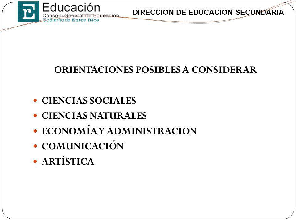 DIRECCION DE EDUCACION SECUNDARIA Espacios Curriculares/Áreas/Disciplinas1er.