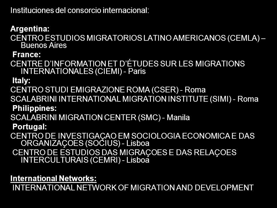Instituciones del consorcio internacional: Argentina: CENTRO ESTUDIOS MIGRATORIOS LATINO AMERICANOS (CEMLA) – Buenos Aires France: CENTRE DINFORMATION ET DÉTUDES SUR LES MIGRATIONS INTERNATIONALES (CIEMI) - Paris Italy: CENTRO STUDI EMIGRAZIONE ROMA (CSER) - Roma SCALABRINI INTERNATIONAL MIGRATION INSTITUTE (SIMI) - Roma Philippines: SCALABRINI MIGRATION CENTER (SMC) - Manila Portugal: CENTRO DE INVESTIGAÇAO EM SOCIOLOGIA ECONOMICA E DAS ORGANIZAÇOES (SOCIUS) - Lisboa CENTRO DE ESTUDIOS DAS MIGRAÇOES E DAS RELAÇOES INTERCULTURAIS (CEMRI) - Lisboa International Networks: INTERNATIONAL NETWORK OF MIGRATION AND DEVELOPMENT