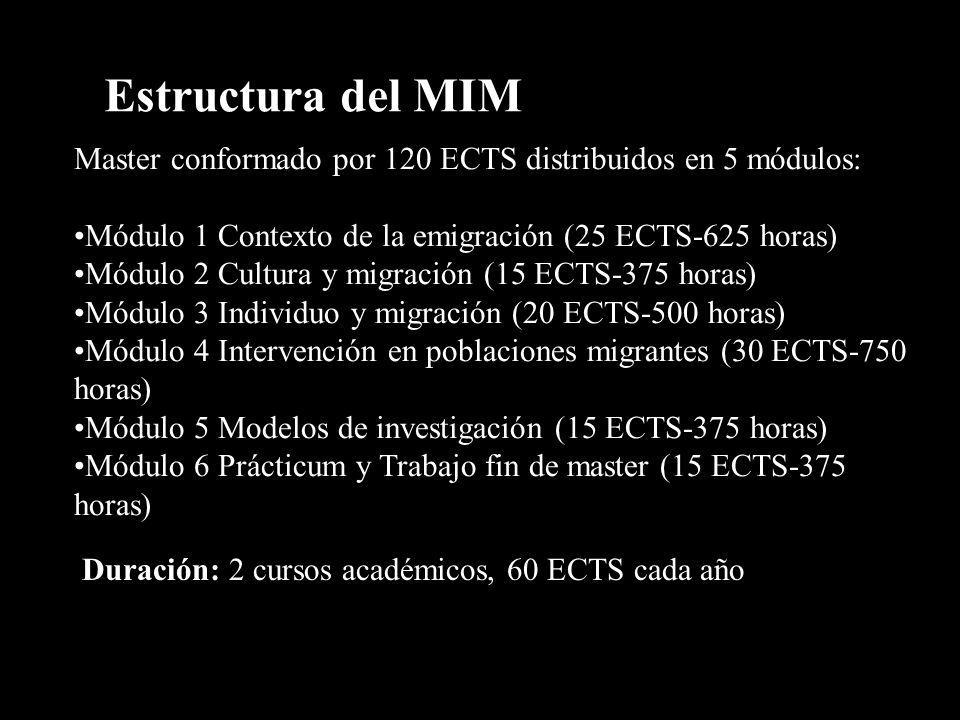 Estructura del MIM Duración: 2 cursos académicos, 60 ECTS cada año Master conformado por 120 ECTS distribuidos en 5 módulos: Módulo 1 Contexto de la e