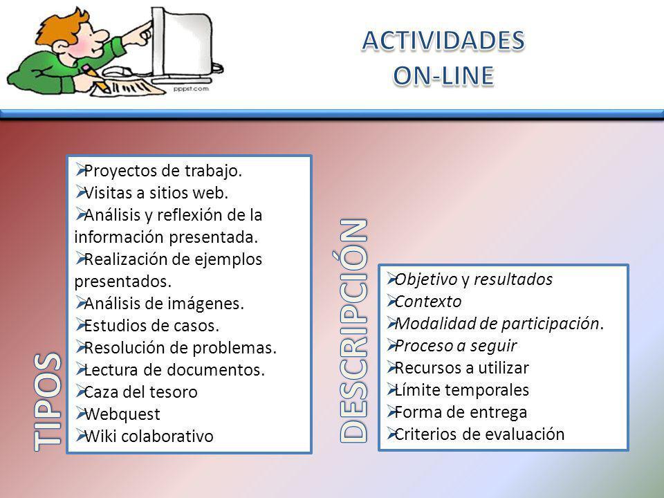 Proyectos de trabajo. Visitas a sitios web. Análisis y reflexión de la información presentada. Realización de ejemplos presentados. Análisis de imágen
