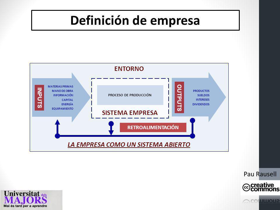 Economía Tema 8: Economía de la empresa. Las empresas Definición de empresa El ecosistema empresarial español. Las grandes corporaciones multinacional