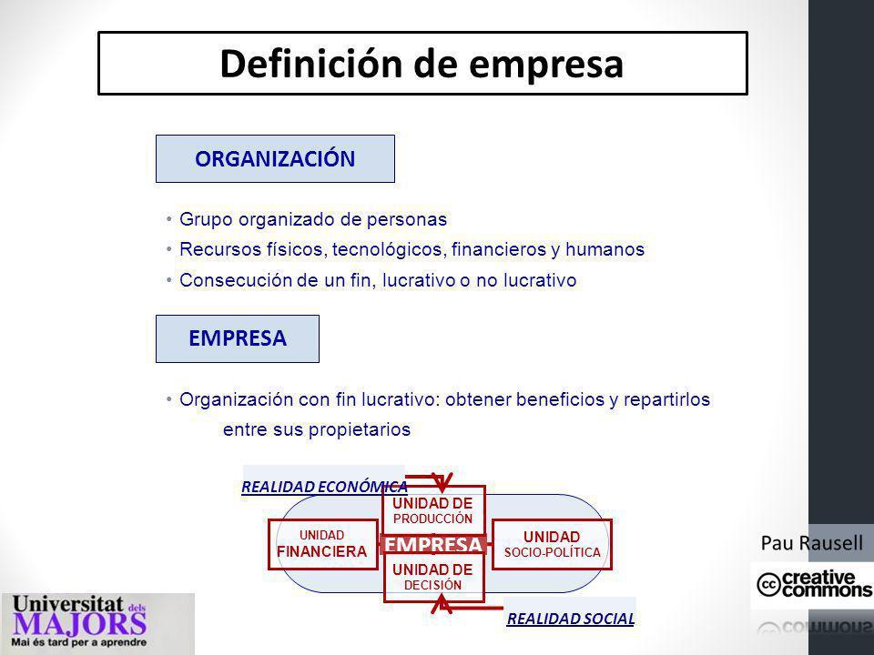 Definición de empresa ENTORNO LA EMPRESA COMO UN SISTEMA ABIERTO RETROALIMENTACIÓN PRODUCTOS SUELDOS INTERESES DIVIDENDOS OUTPUTS MATERIAS PRIMAS MANO