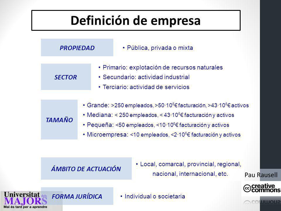 Definición de empresa EL EMPRESARIO EN LA ECONOMÍA ACTUAL DIRECCIÓN PROPIEDAD Persona/s que toman las decisiones en la empresa para que ésta actúe con