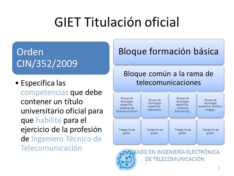 GIET Titulación oficial Orden CIN/352/2009 Especifica las competencias que debe contener un título universitario oficial para que habilite para el eje
