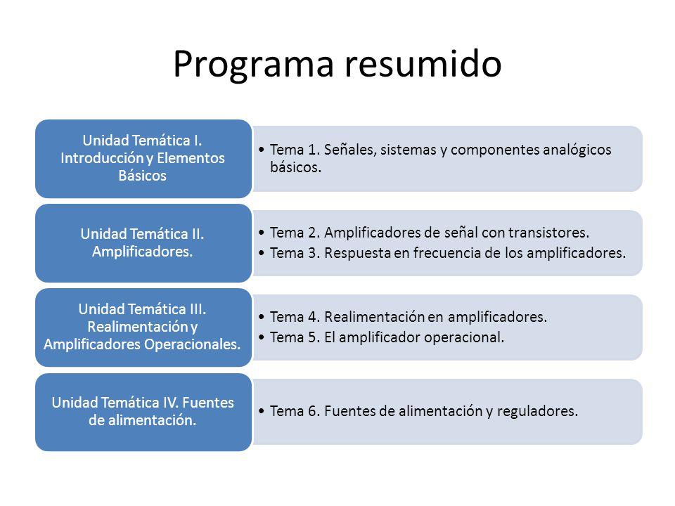 Programa resumido Tema 1. Señales, sistemas y componentes analógicos básicos. Unidad Temática I. Introducción y Elementos Básicos Tema 2. Amplificador