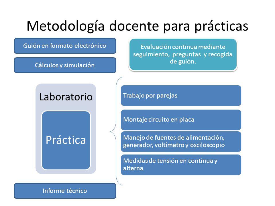 Metodología docente para prácticas Laboratorio Práctica Informe técnico Cálculos y simulación Guión en formato electrónico Evaluación continua mediante seguimiento, preguntas y recogida de guión.