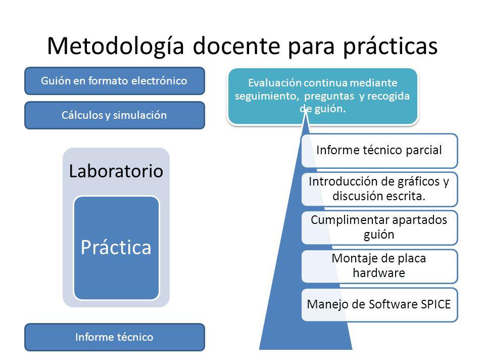 Metodología docente para prácticas Laboratorio Práctica Informe técnico Cálculos y simulación Guión en formato electrónico Evaluación continua mediant