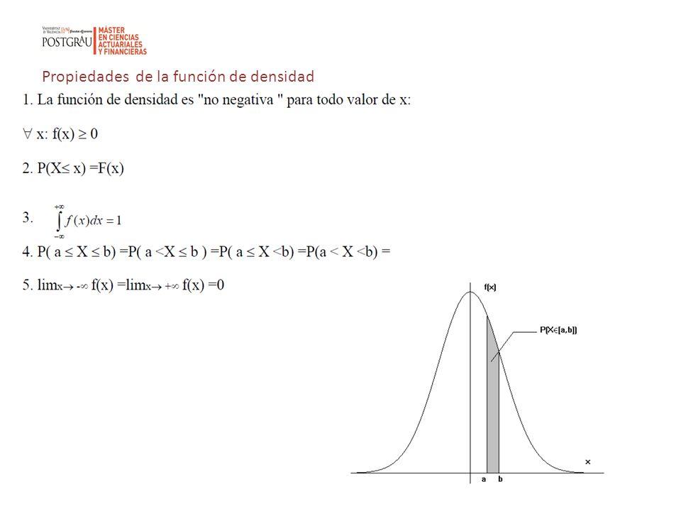 Propiedades de la función de densidad