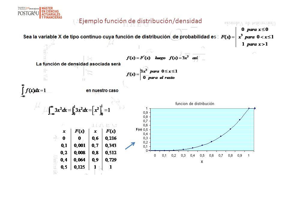 Ejemplo función de distribución/densidad