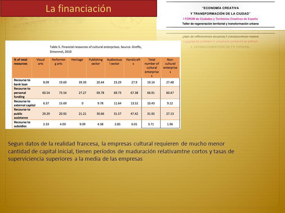 La financiación Segun datos de la realidad francesa, la empresas cultural requieren de mucho menor cantidad de capital inicial, tienen períodos de maduración relativamtne cortos y tasas de superviciencia superiores a la media de las empresas