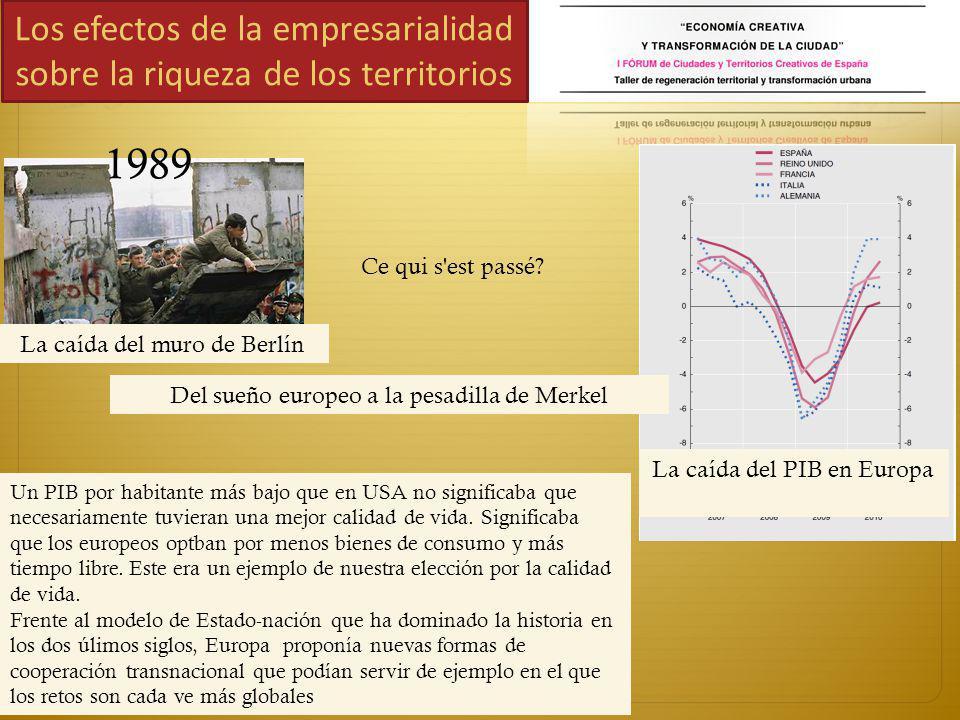 Los efectos de la empresarialidad sobre la riqueza de los territorios La caída del PIB en Europa 1989 La caída del muro de Berlín Ce qui s est passé.