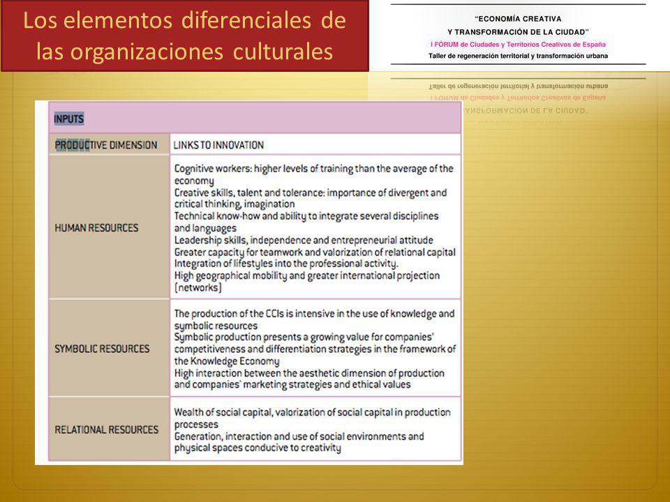 Los elementos diferenciales de las organizaciones culturales