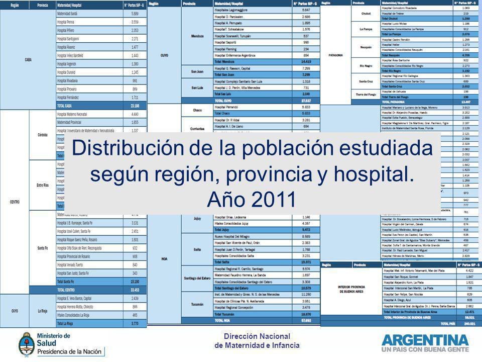 Dirección Nacional de Maternidad e Infancia Distribución de la población estudiada según región, provincia y hospital. Año 2011