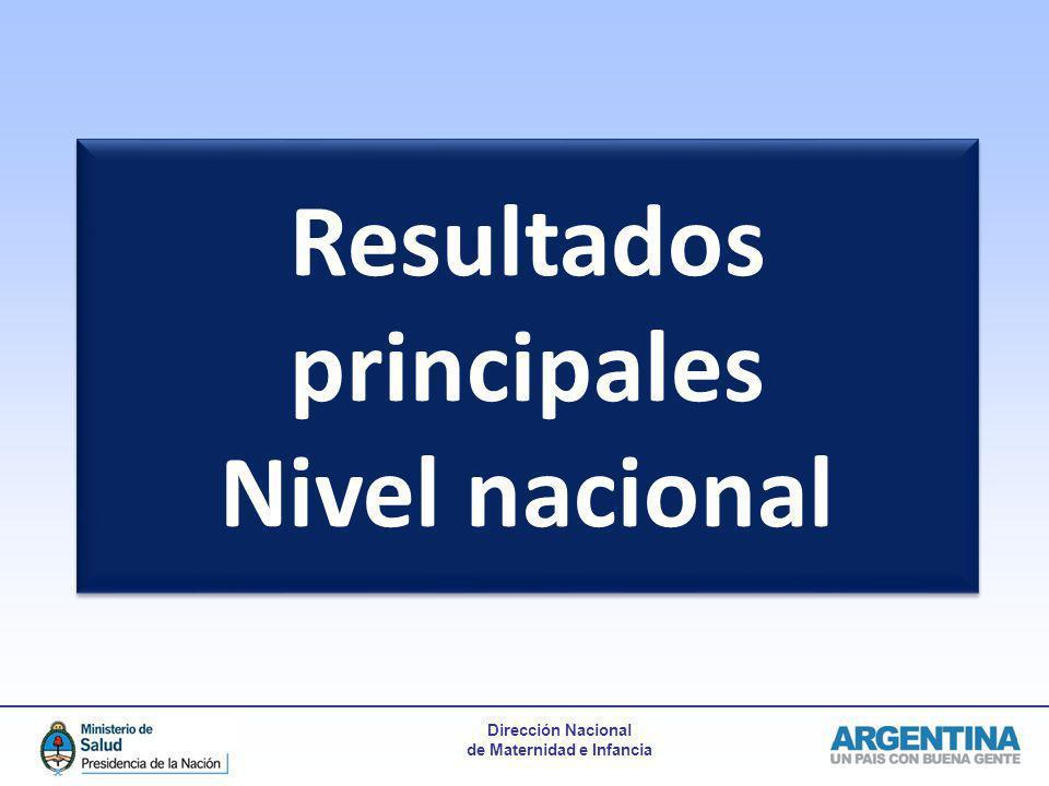 Dirección Nacional de Maternidad e Infancia Resultados principales Nivel nacional Resultados principales Nivel nacional