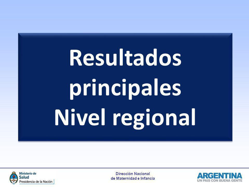 Resultados principales Nivel regional Resultados principales Nivel regional