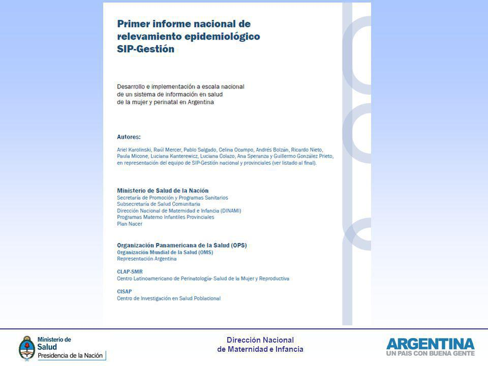 Dirección Nacional de Maternidad e Infancia Hospitales analizados SIP-G 2010-2012 (Nº y % en base 100 al año 2010) Hospitales analizados SIP-G 2010-2012 (Nº y % en base 100 al año 2010)