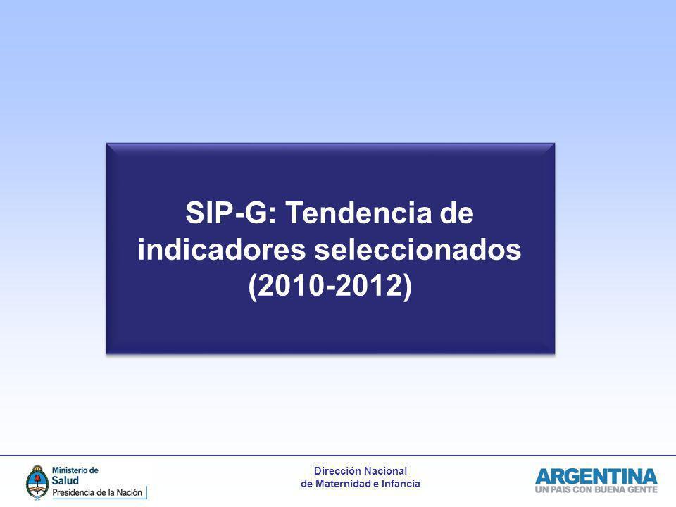 Dirección Nacional de Maternidad e Infancia SIP-G: Tendencia de indicadores seleccionados (2010-2012)