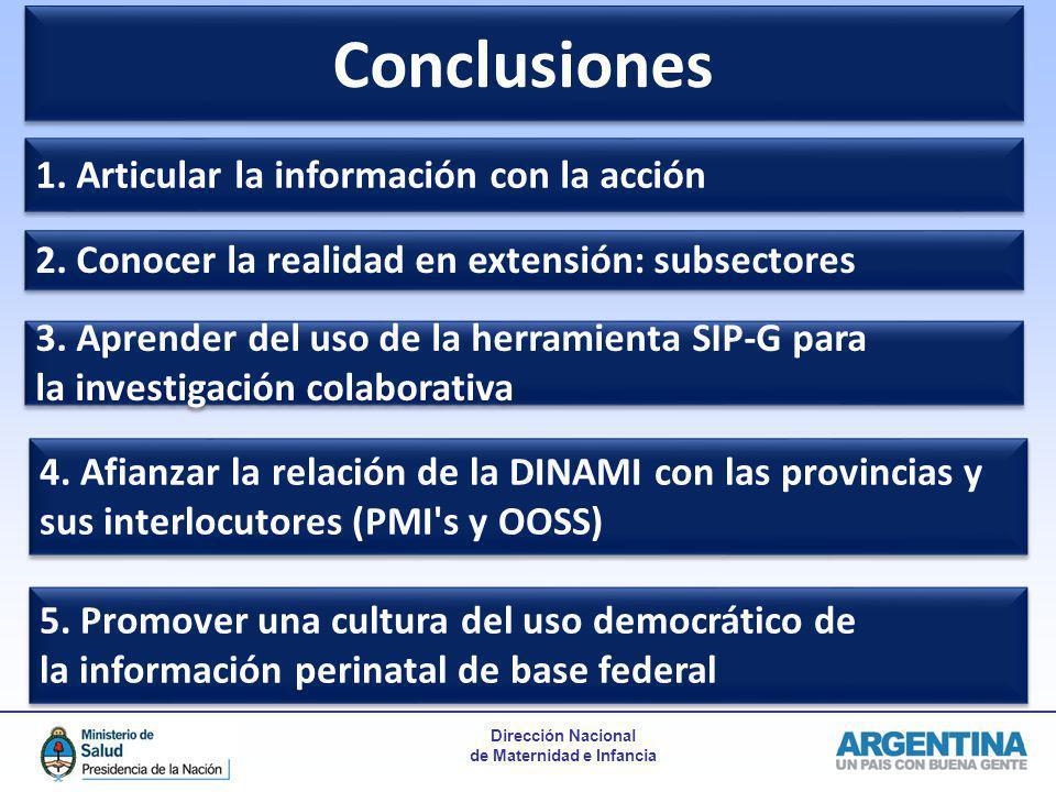 Conclusiones 1. Articular la información con la acción 2. Conocer la realidad en extensión: subsectores 3. Aprender del uso de la herramienta SIP-G pa