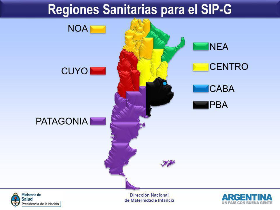 Dirección Nacional de Maternidad e Infancia Resultados principales Nivel provincial Resultados principales Nivel provincial