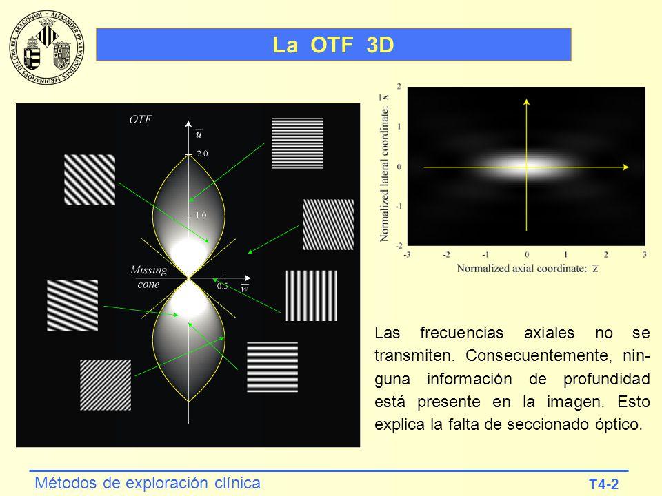 T4-2 Métodos de exploración clínica La OTF 3D Las frecuencias axiales no se transmiten. Consecuentemente, nin- guna información de profundidad está pr