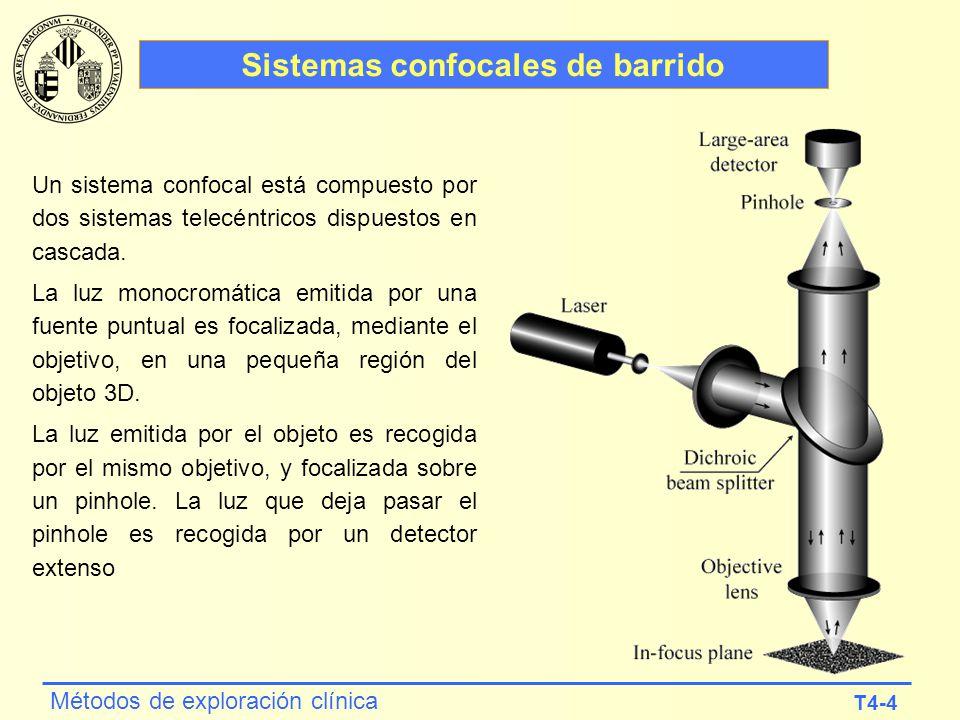 T4-4 Métodos de exploración clínica Sistemas confocales de barrido Un sistema confocal está compuesto por dos sistemas telecéntricos dispuestos en cas