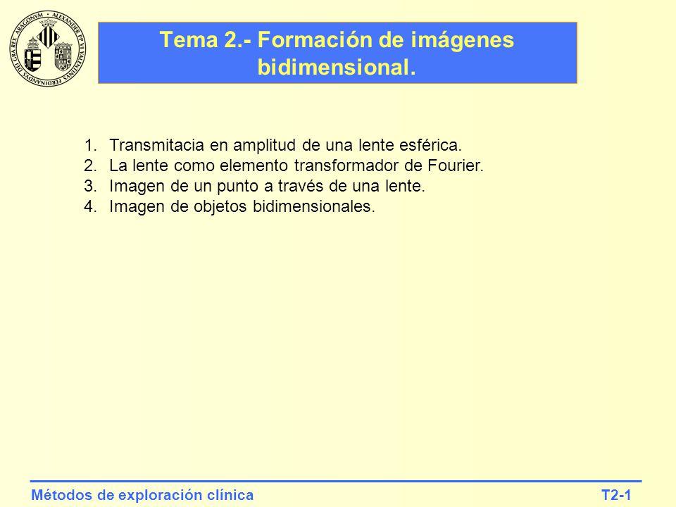 T2-12Métodos de exploración clínica Formación de imágenes 2D Este proceso es LSI (2D), dado que el output se puede escribir como la convolución entre el input escalado y un determinada función 2D.