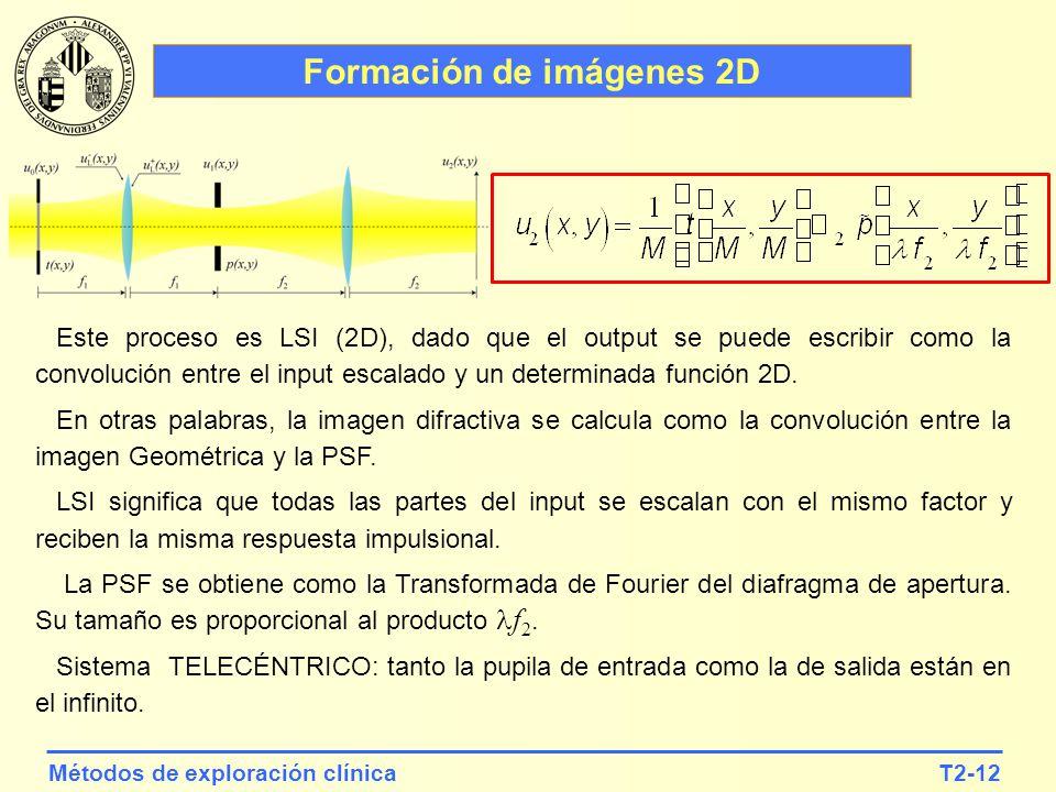 T2-12Métodos de exploración clínica Formación de imágenes 2D Este proceso es LSI (2D), dado que el output se puede escribir como la convolución entre