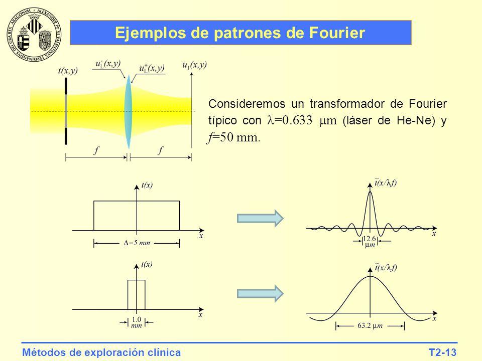 T2-13Métodos de exploración clínica Ejemplos de patrones de Fourier Consideremos un transformador de Fourier típico con =0.633 m (láser de He-Ne) y f=