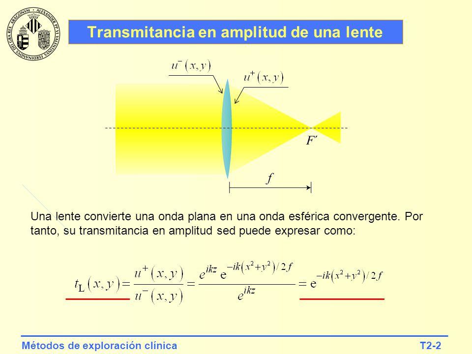 T2-2Métodos de exploración clínica Transmitancia en amplitud de una lente Una lente convierte una onda plana en una onda esférica convergente. Por tan